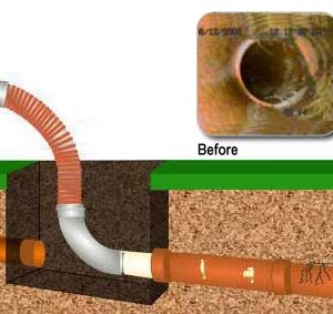 Trenchless Pipe Lining