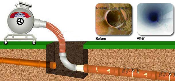 When Trenchless Pipe Lining is the Best Method For Repairing Your Sewer Lines